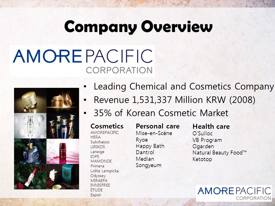 Company Overview Leading Chemical and Cosmetics Company
