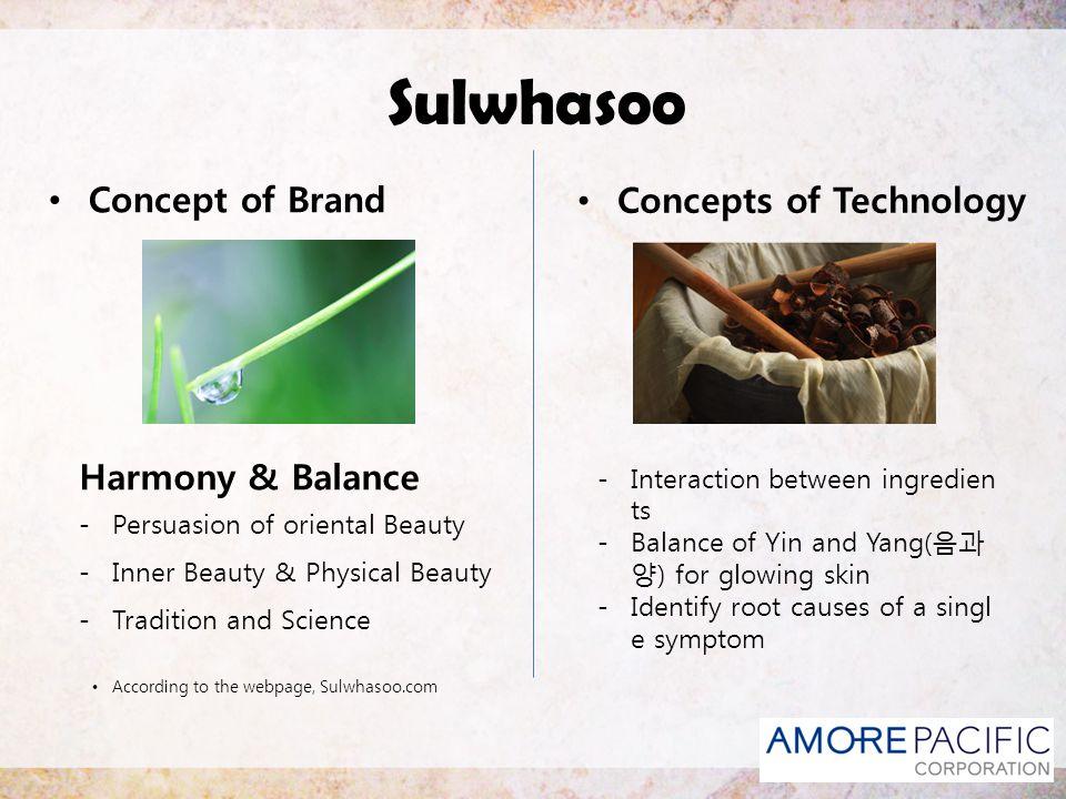 Sulwhasoo Concept of Brand Concepts of Technology Harmony & Balance