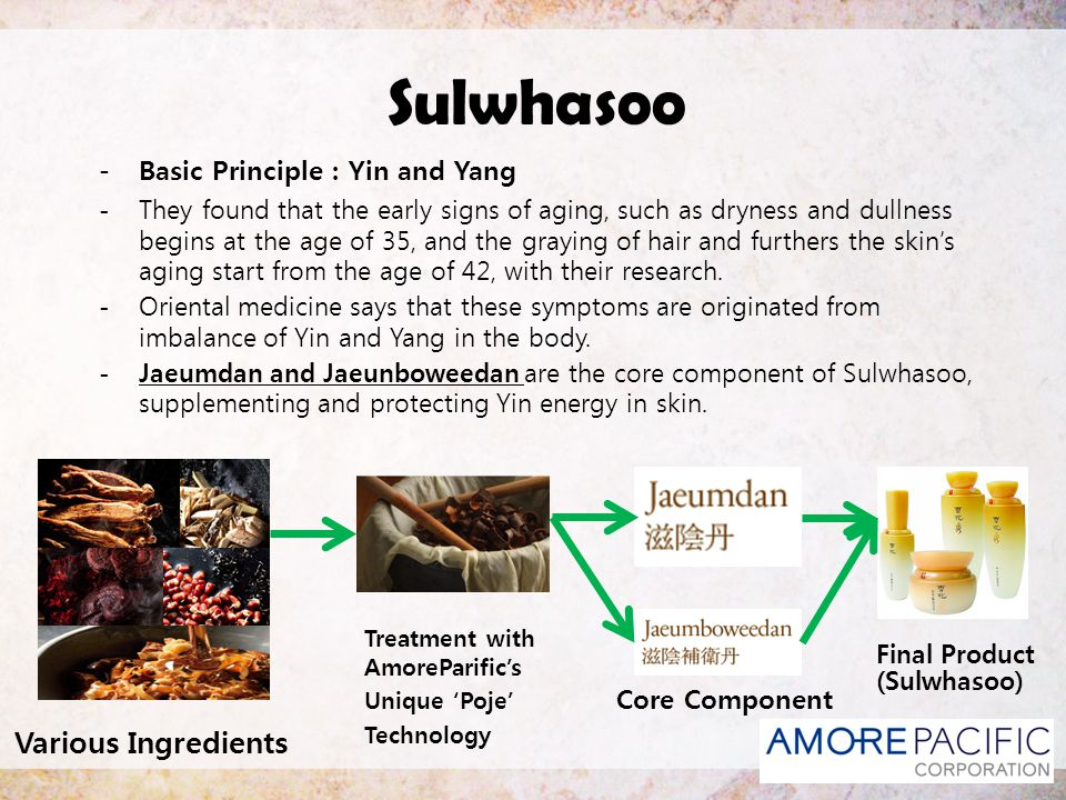 Sulwhasoo Various Ingredients Basic Principle : Yin and Yang