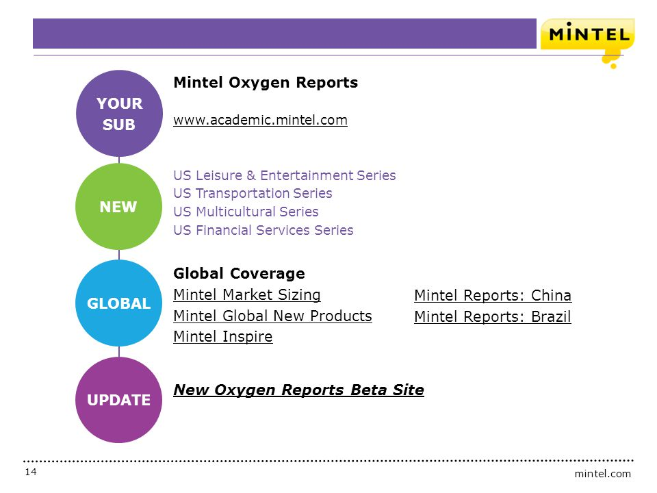 To Recap Mintel Oxygen Reports YOUR SUB NEW