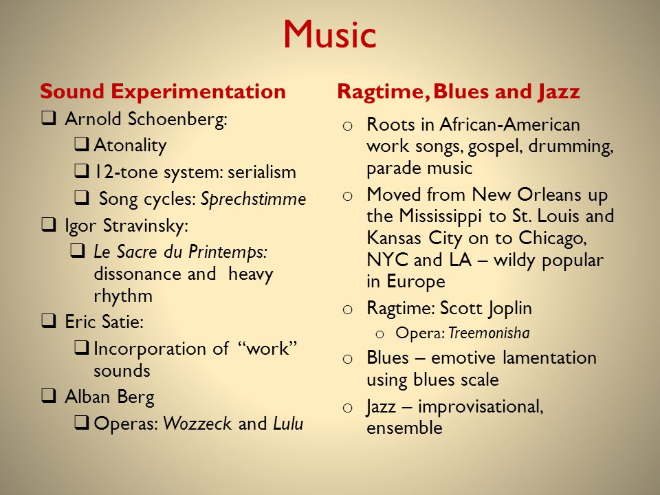 Music Sound Experimentation Ragtime, Blues and Jazz Arnold Schoenberg: