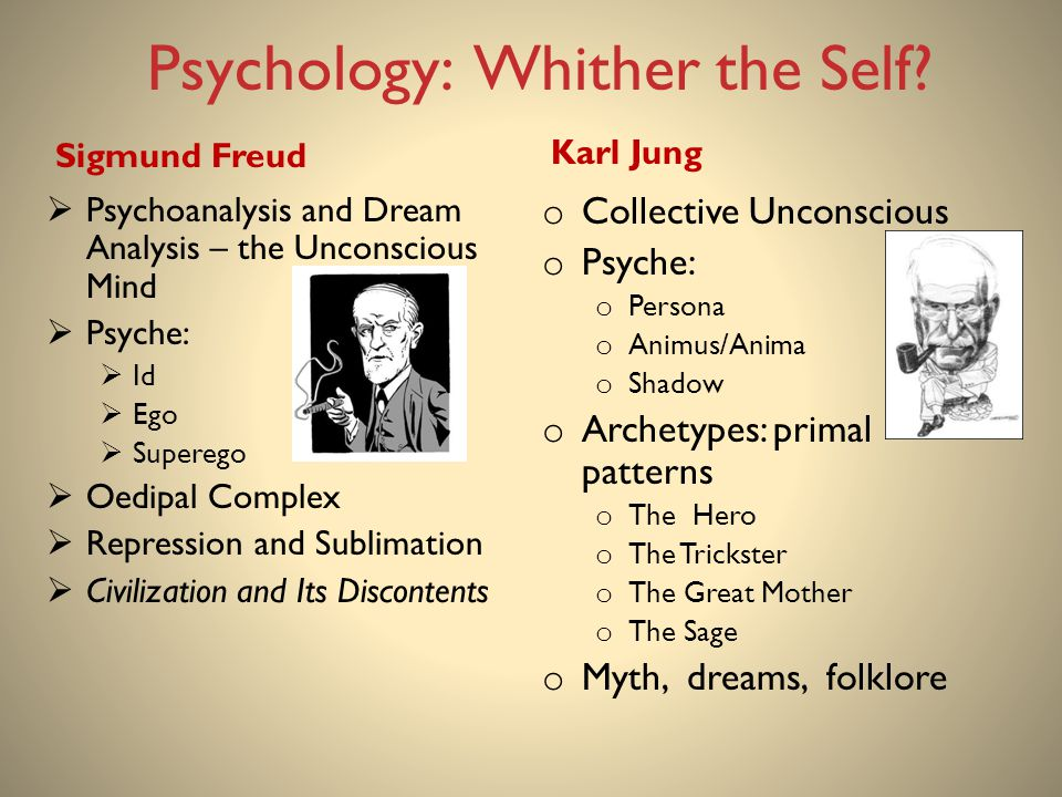 Psychology: Whither the Self