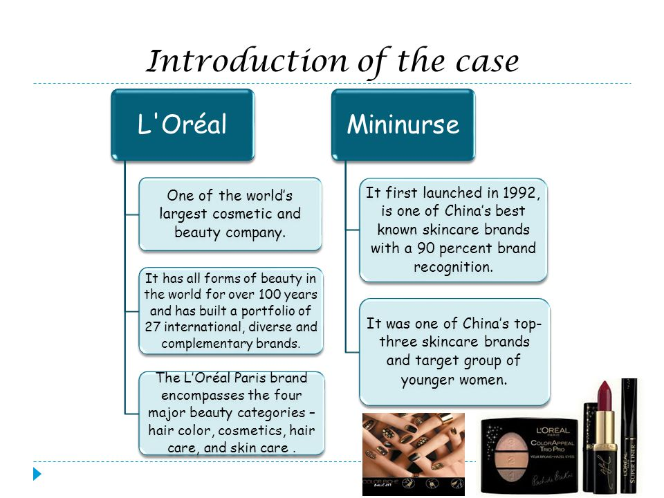Introduction of the case