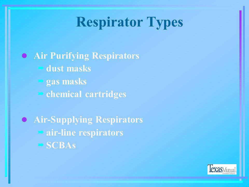 Respirator Types Air Purifying Respirators dust masks gas masks