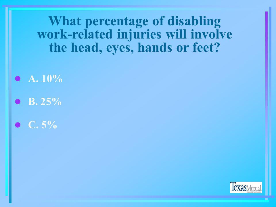 What percentage of disabling work-related injuries will involve the head, eyes, hands or feet