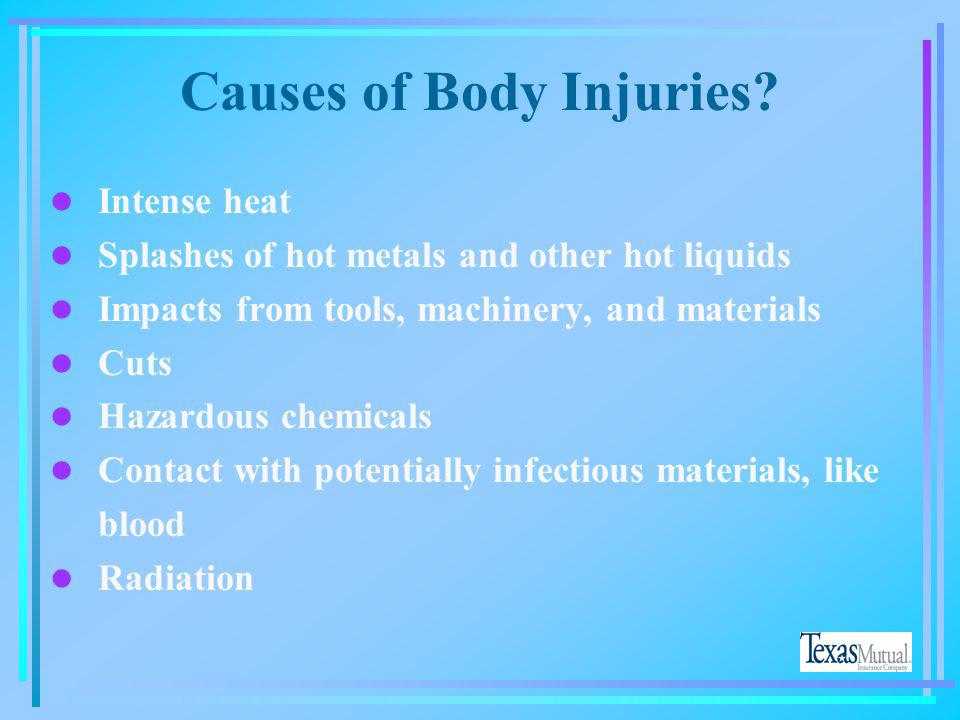 Causes of Body Injuries