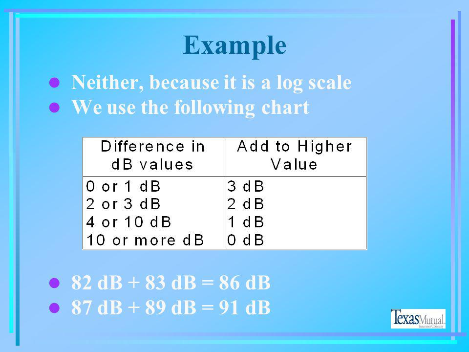 Example Neither, because it is a log scale We use the following chart