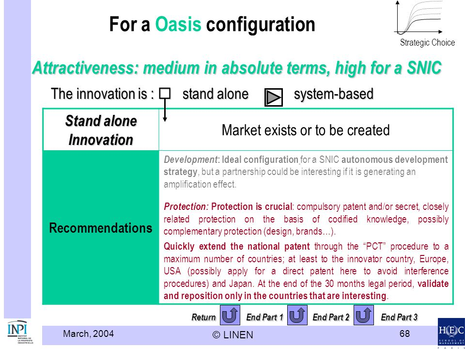 For a Oasis configuration
