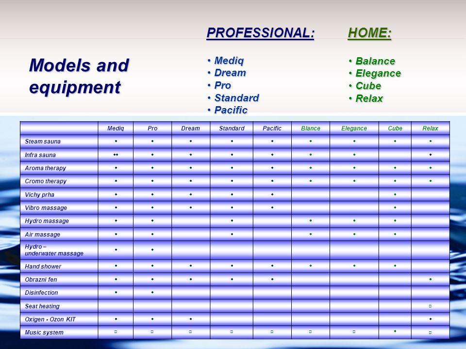 Models and equipment PROFESSIONAL: HOME: Mediq Balance Dream Elegance