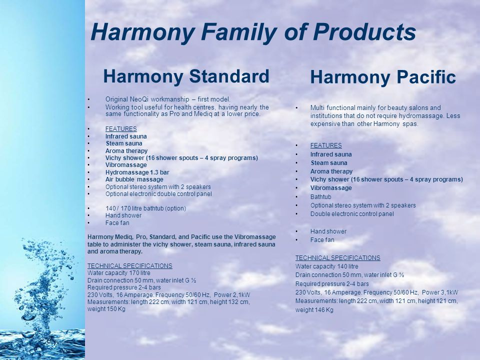 Harmony Family of Products