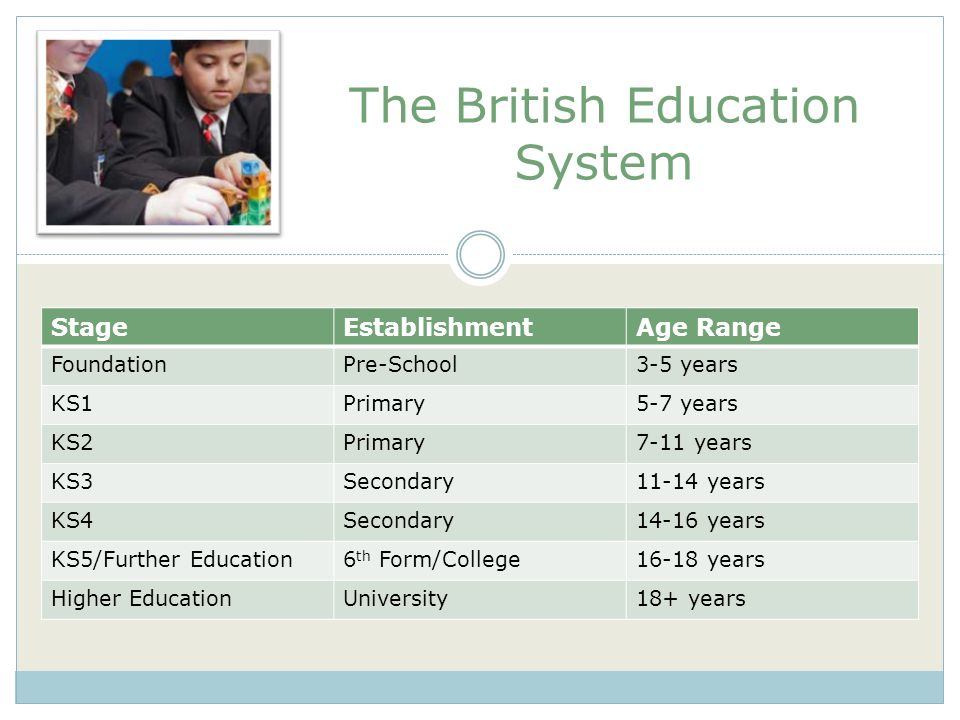 """the british education systen The british education system 1 elisaveta stoitseva, 54су""""свиван рилски"""", софия 2 ages and stages children in the uk must be in school from 5-18 years old however, from 16 you can choose to study full-time or part-time there are 5 key stages in the british school system: key stage 1 years 1-2 5-7 years old key stage."""