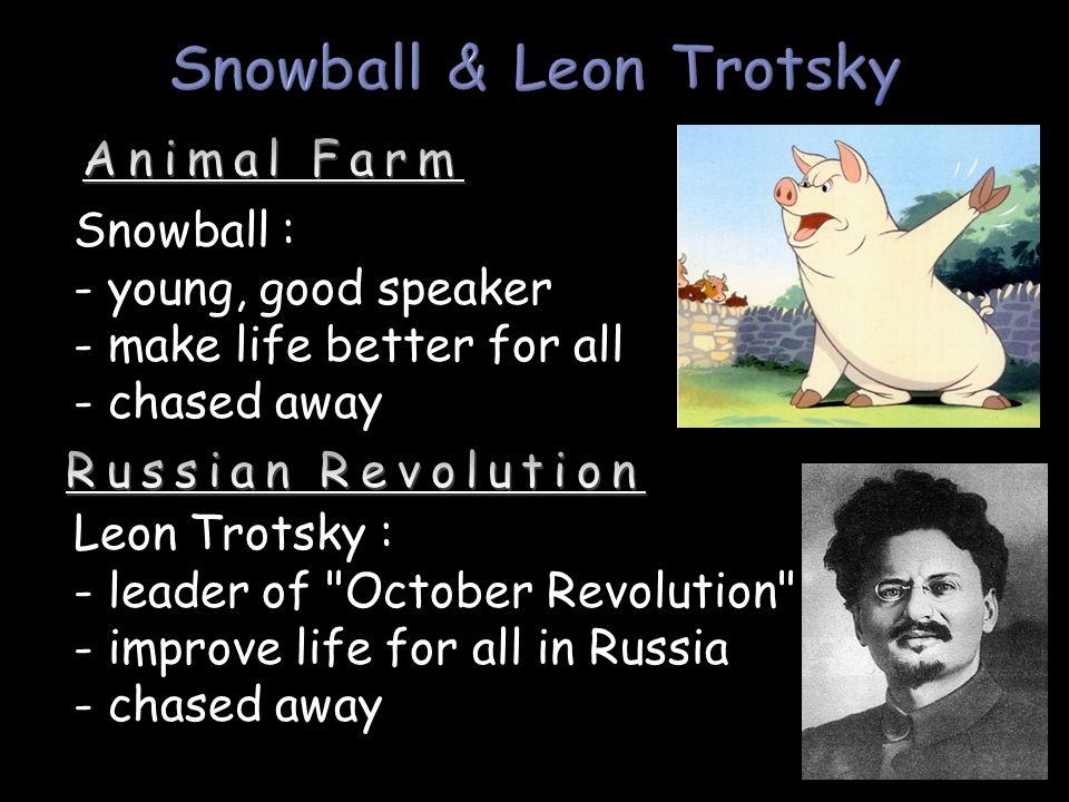 Snowball & Leon Trotsky