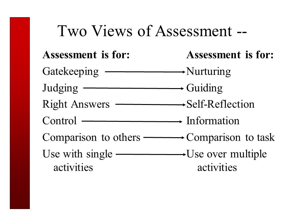 Two Views of Assessment --