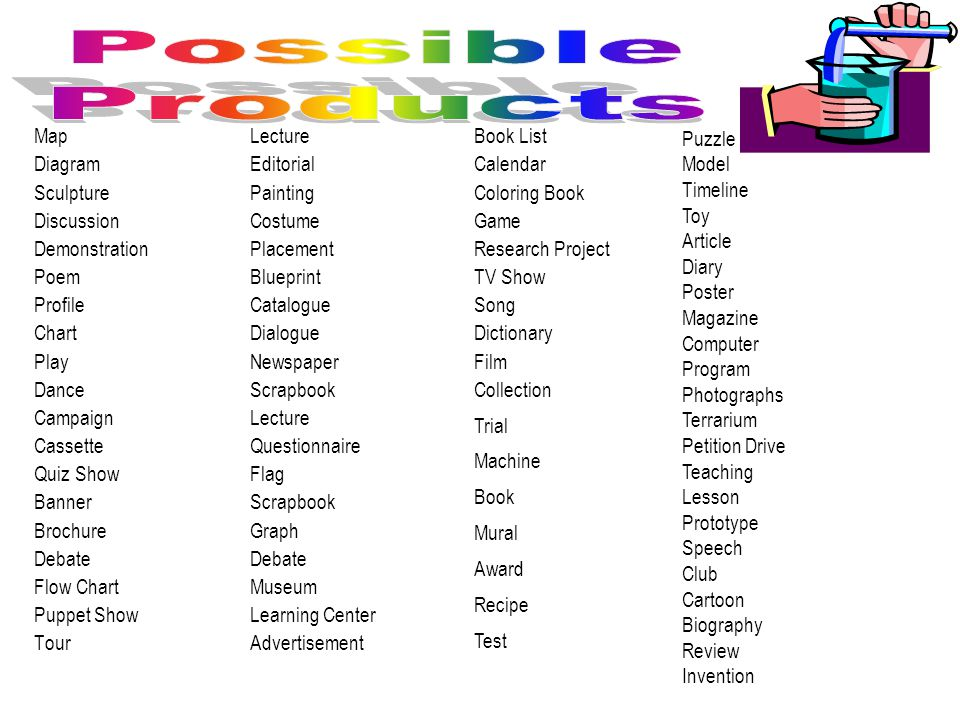 Possible Products Map Diagram Sculpture Discussion Demonstration Poem