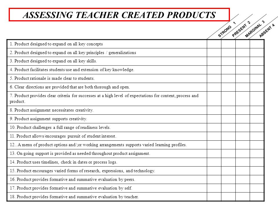 ASSESSING TEACHER CREATED PRODUCTS