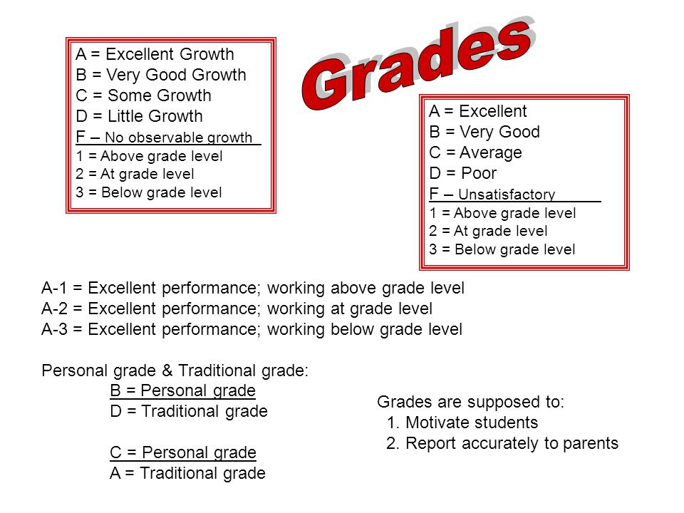 Grades A = Excellent Growth B = Very Good Growth C = Some Growth