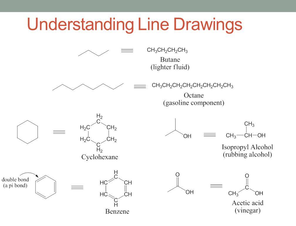Understanding Line Drawings