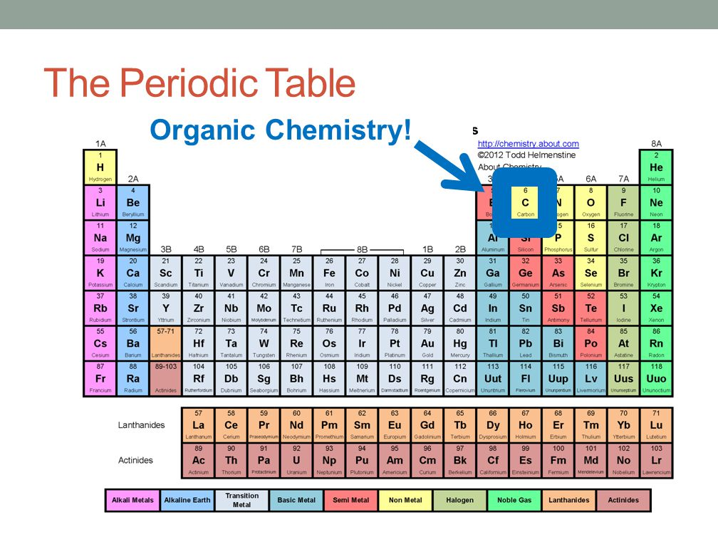 The Periodic Table Organic Chemistry!