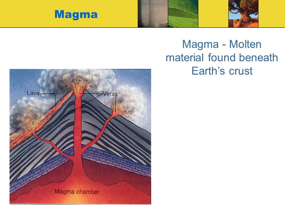 Magma - Molten material found beneath Earth's crust