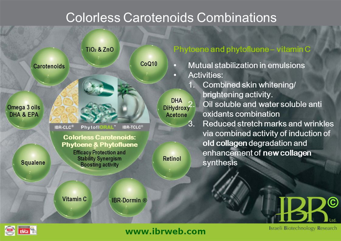 Colorless Carotenoids: Phytoene & Phytofluene Efficacy Protection and