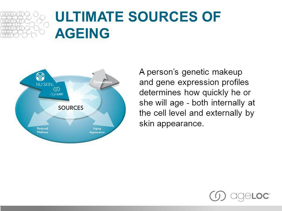 Ultimate Sources of AgEing