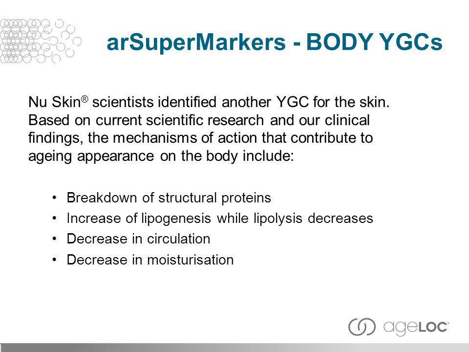 arSuperMarkers - Body YGCs