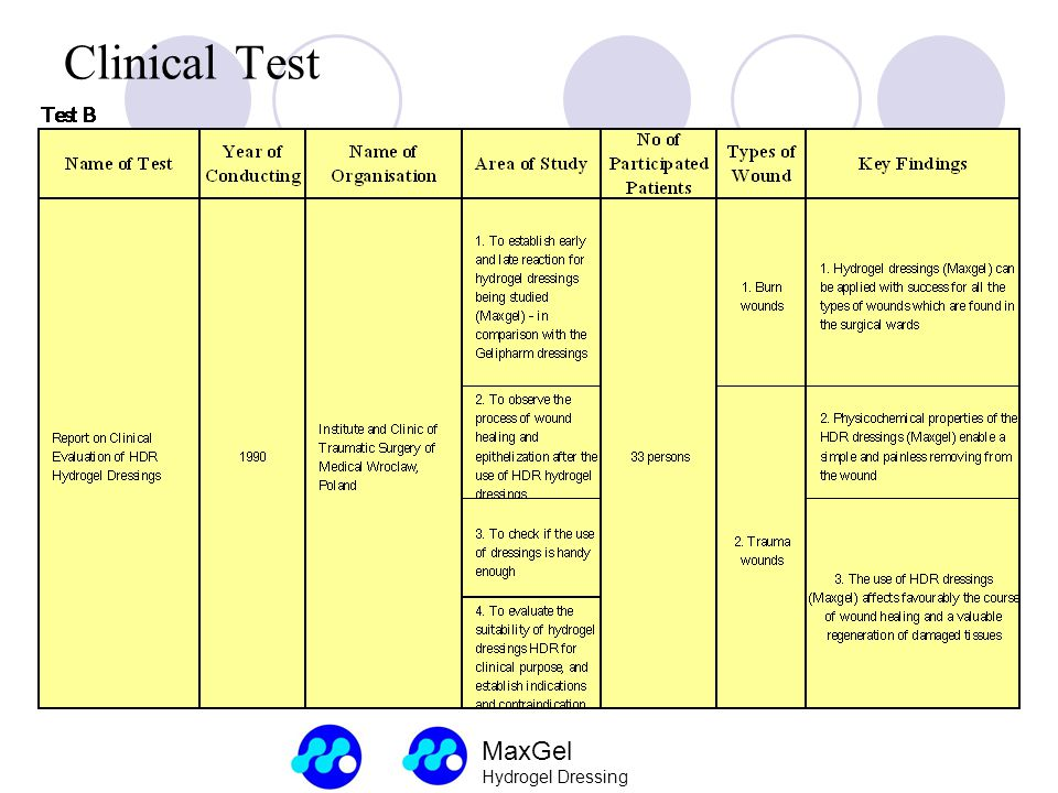 Clinical Test