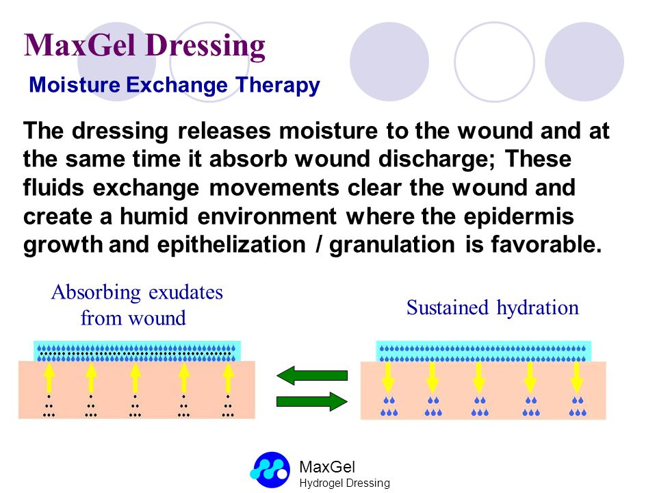 MaxGel Dressing Moisture Exchange Therapy.