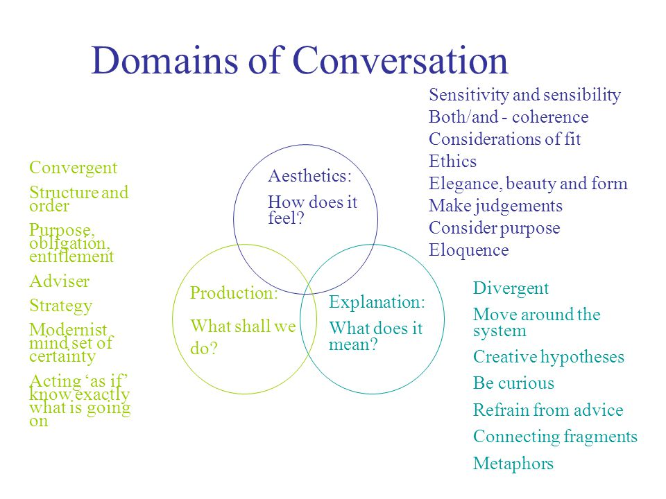 Domains of Conversation
