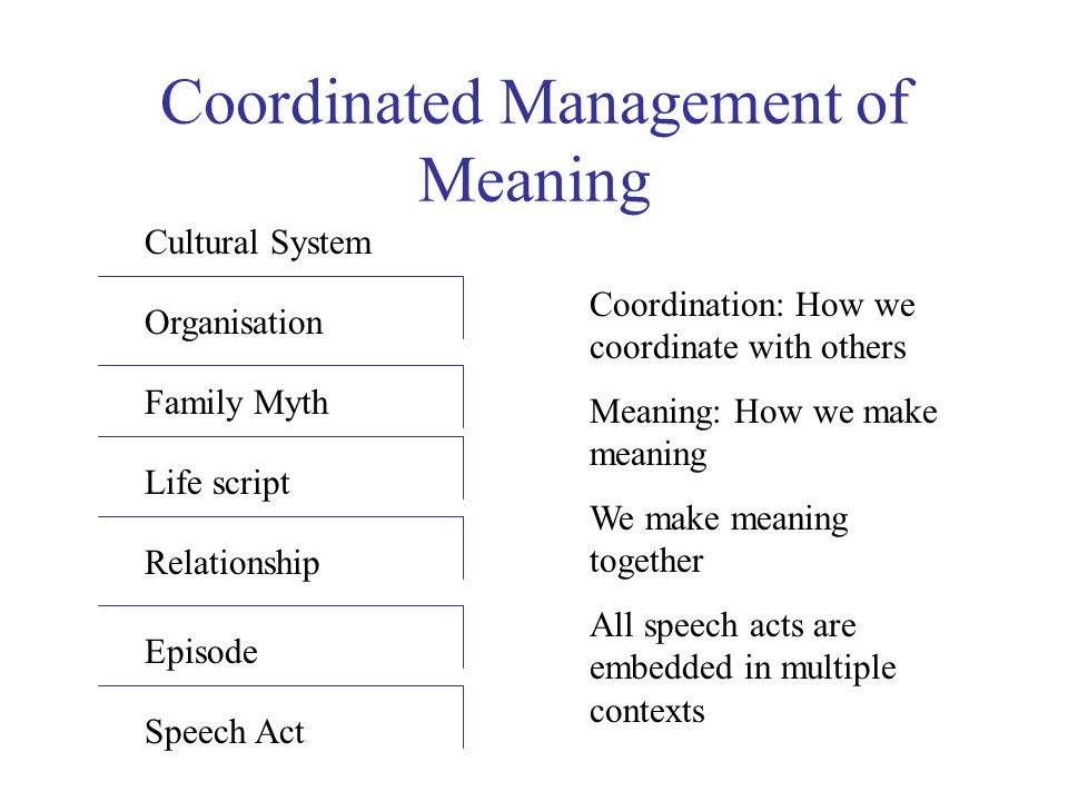 Coordinated Management of Meaning