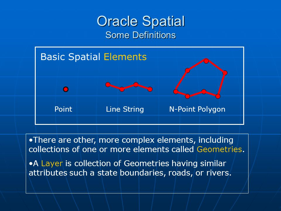 Oracle Spatial Some Definitions