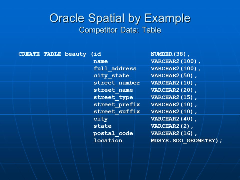 Oracle Spatial by Example Competitor Data: Table