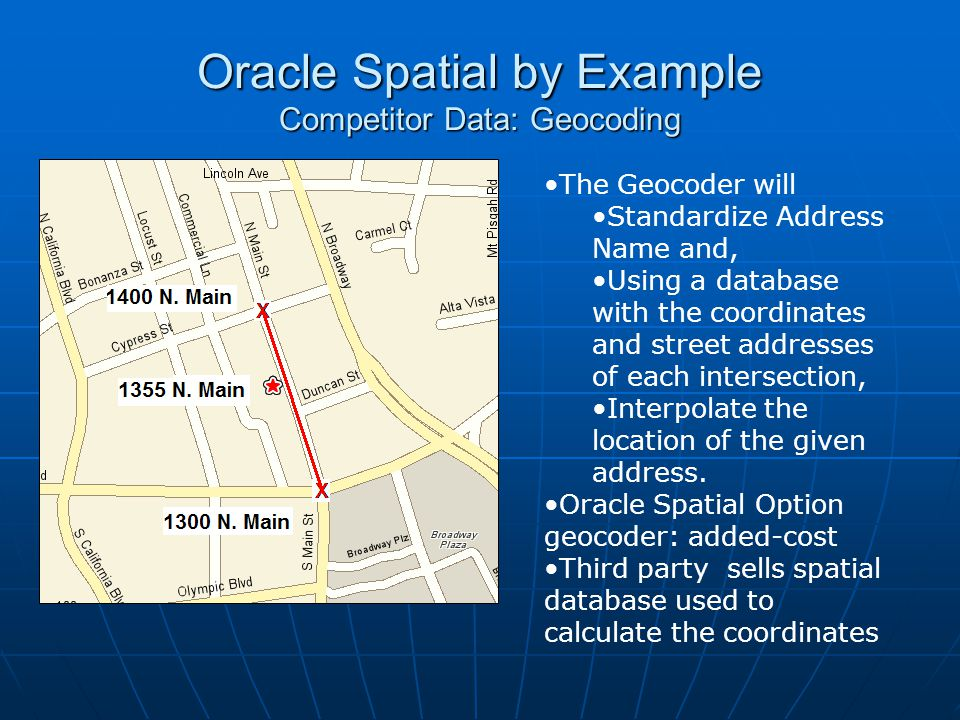 Oracle Spatial by Example Competitor Data: Geocoding