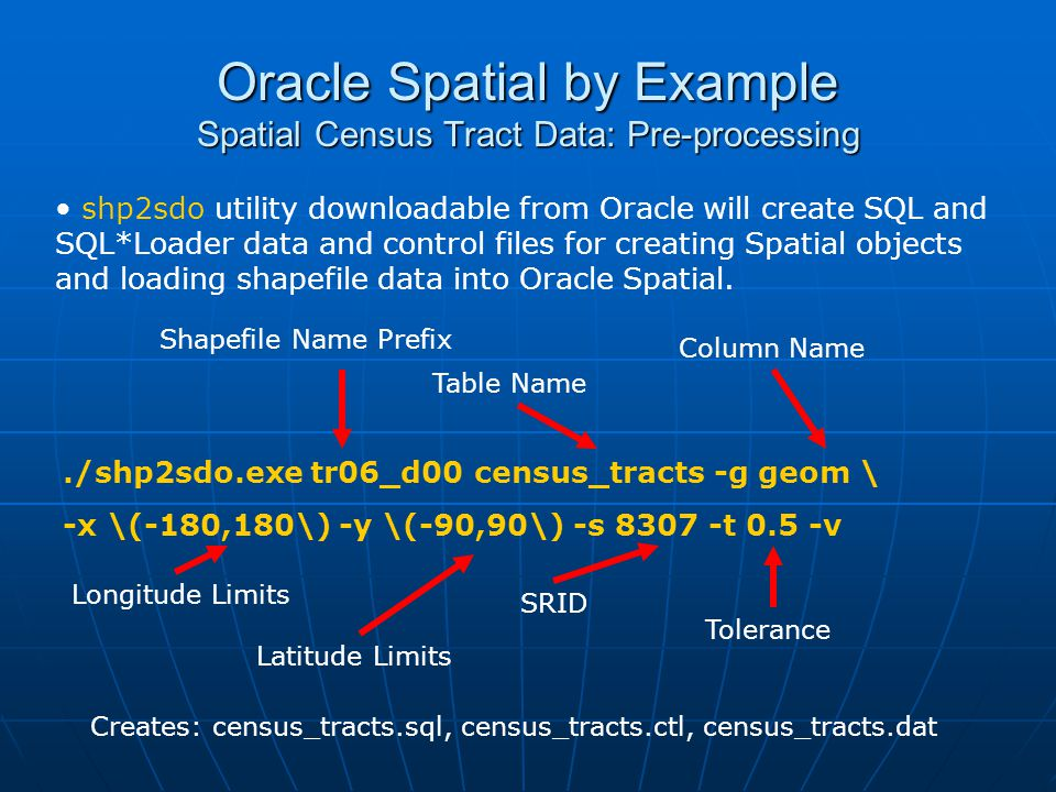 Oracle Spatial by Example Spatial Census Tract Data: Pre-processing
