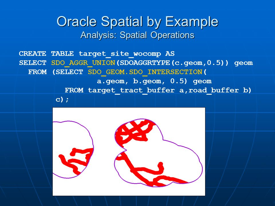 Oracle Spatial by Example Analysis: Spatial Operations