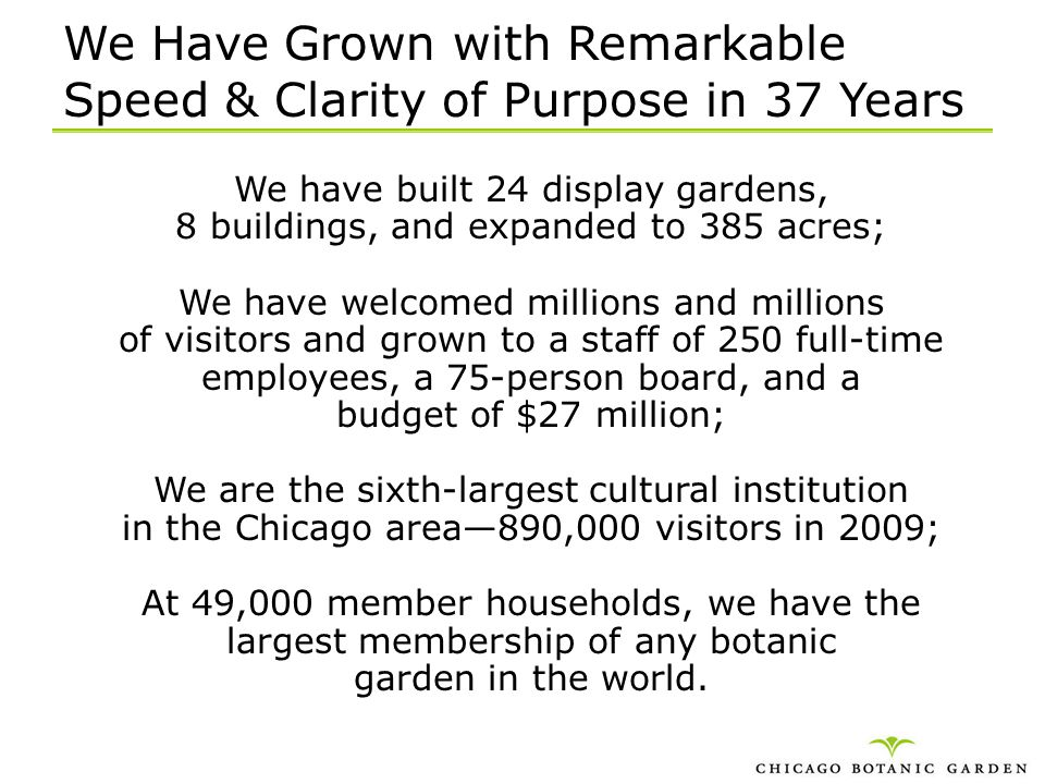 We Have Grown with Remarkable Speed & Clarity of Purpose in 37 Years
