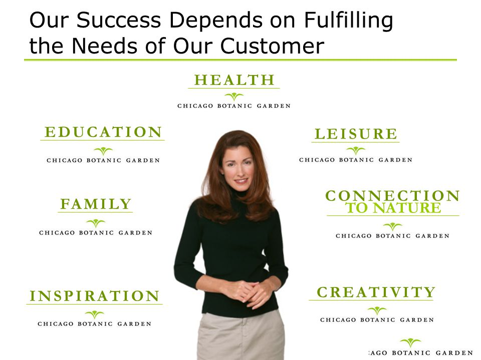 Our Success Depends on Fulfilling the Needs of Our Customer