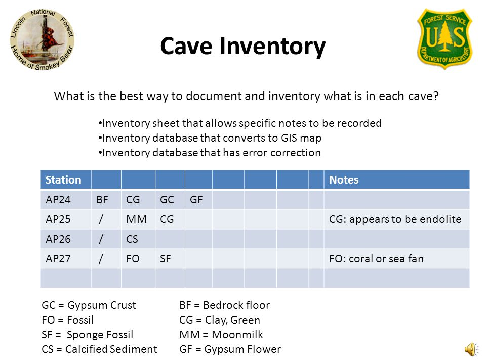 Cave Inventory What is the best way to document and inventory what is in each cave Inventory sheet that allows specific notes to be recorded.