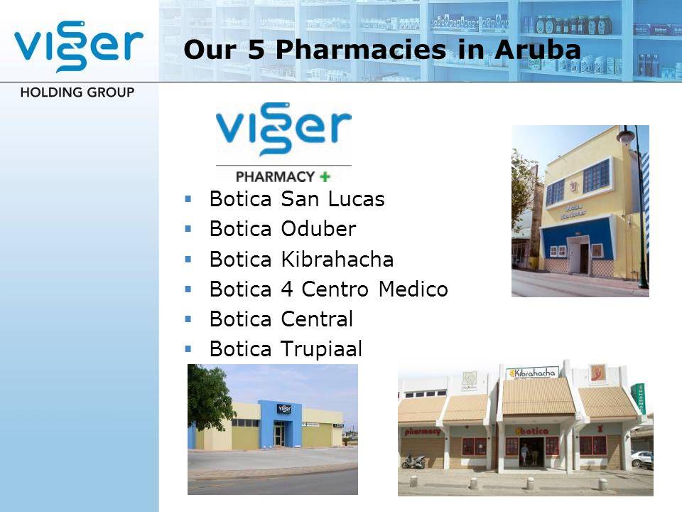 Our 5 Pharmacies in Aruba