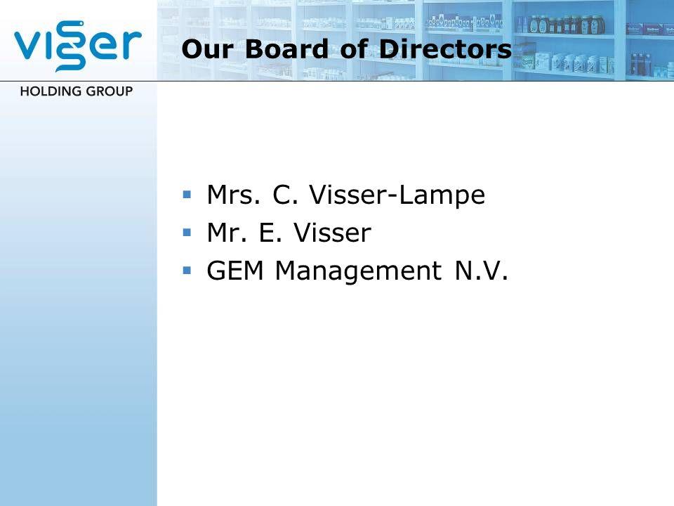 Our Board of Directors Mrs. C. Visser-Lampe Mr. E. Visser GEM Management N.V.