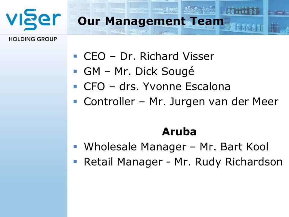 Our Management Team CEO – Dr. Richard Visser GM – Mr. Dick Sougé