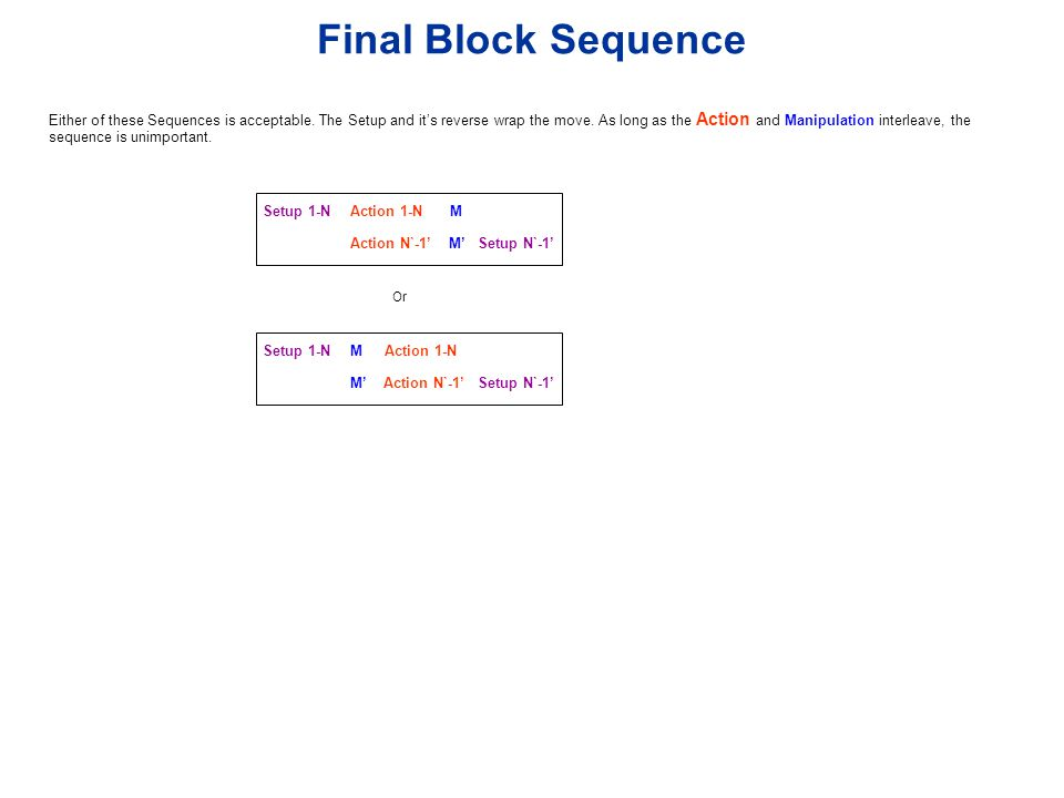 Final Block Sequence