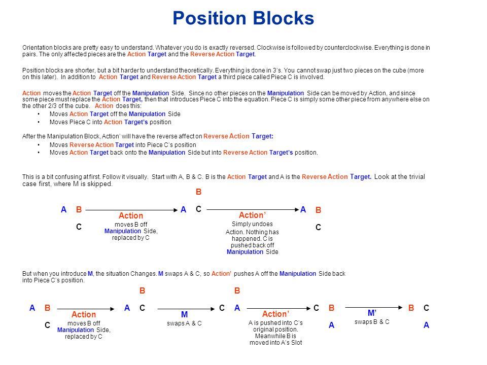 Position Blocks B C A B C A A B C Action Action' A B C C B A A B C C B