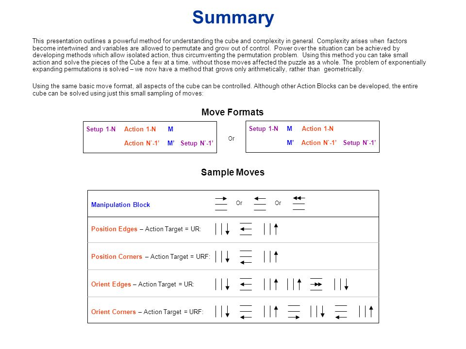 Summary Move Formats Sample Moves