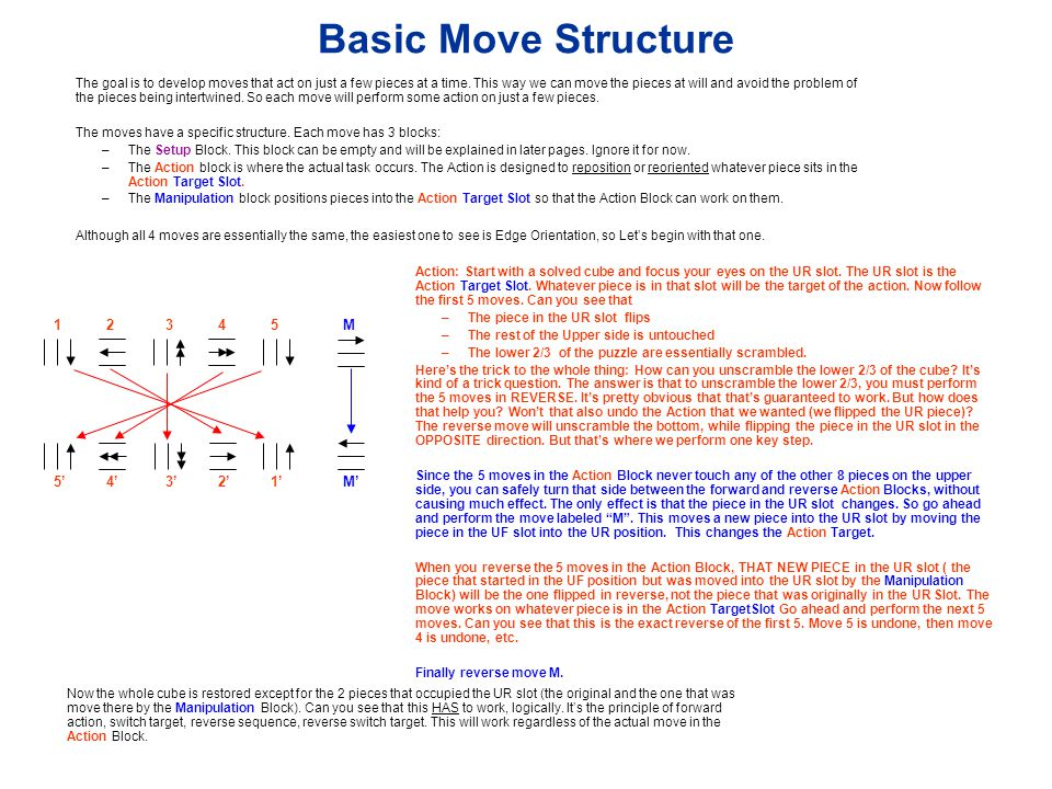 Basic Move Structure 1 2 3 4 5 M 5' 4' 3' 2' 1' M'