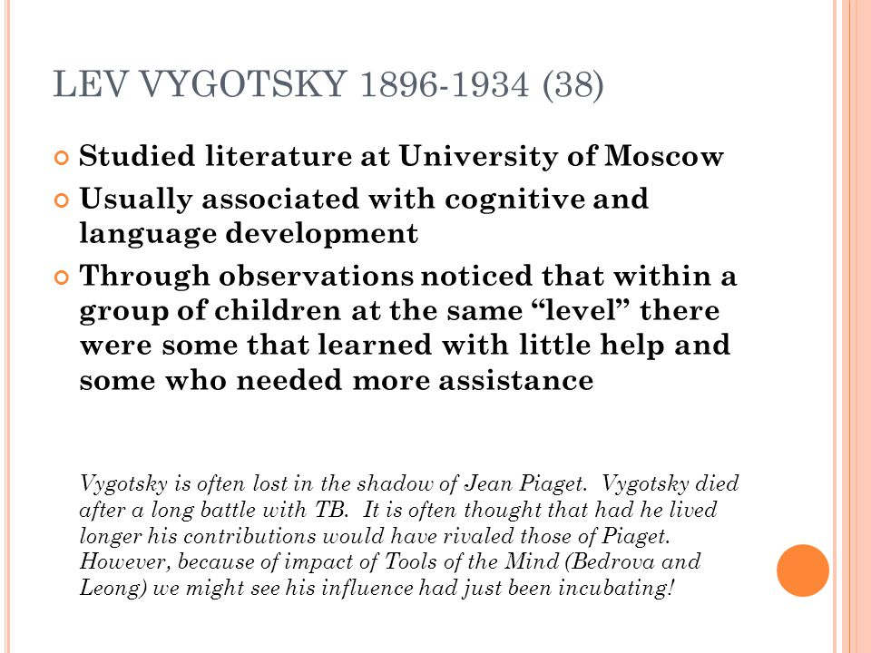 LEV VYGOTSKY 1896-1934 (38) Studied literature at University of Moscow