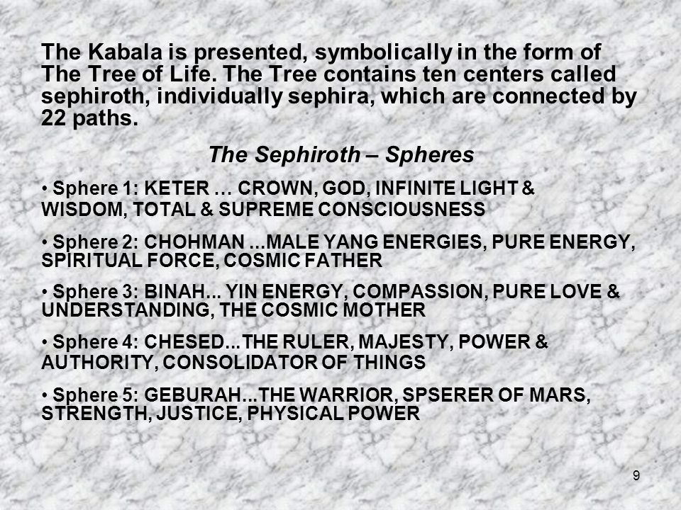 The Sephiroth – Spheres