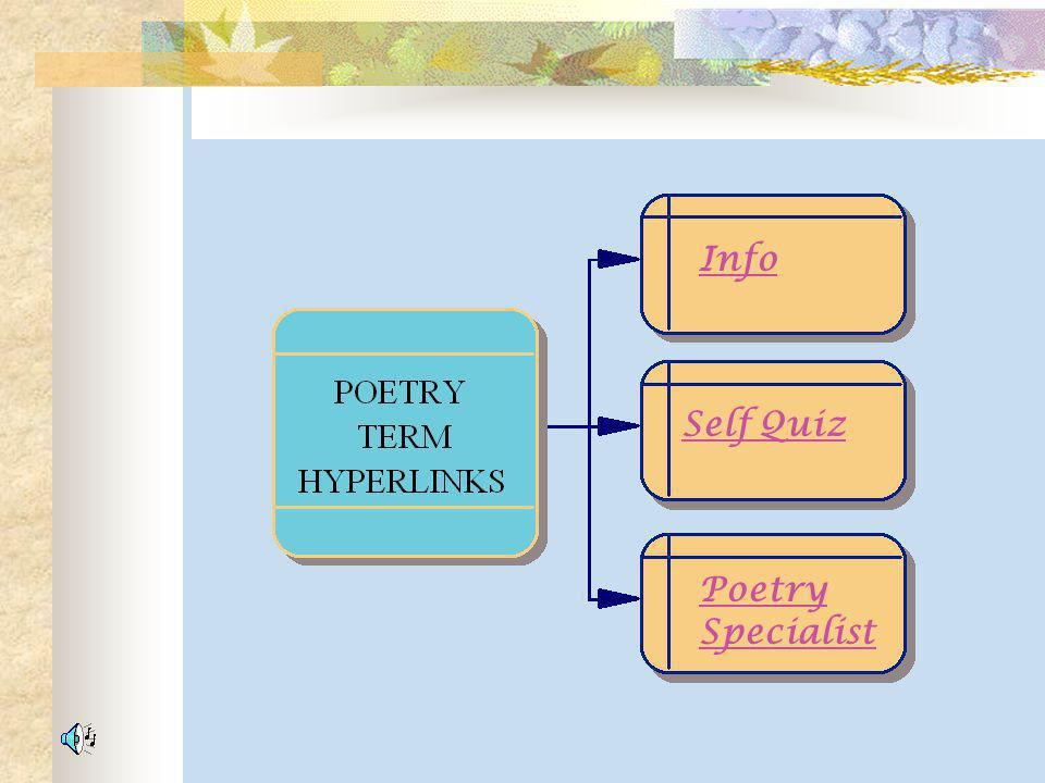 Info Self Quiz Poetry Specialist