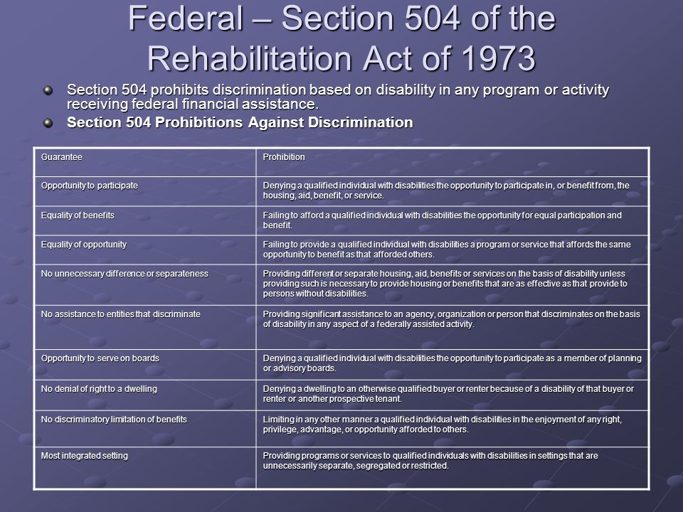 Federal – Section 504 of the Rehabilitation Act of 1973