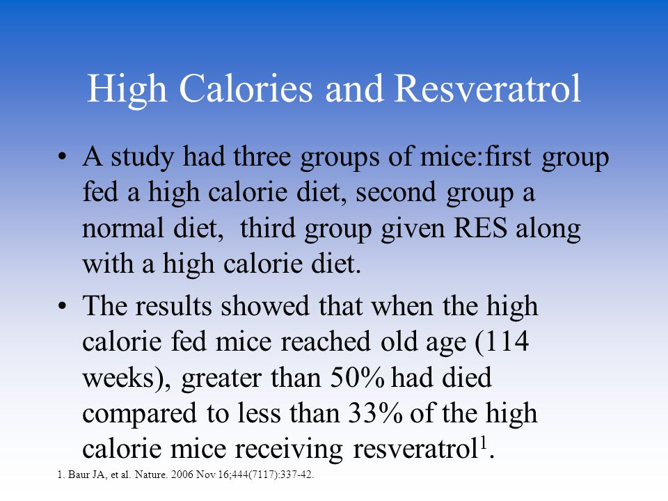 High Calories and Resveratrol